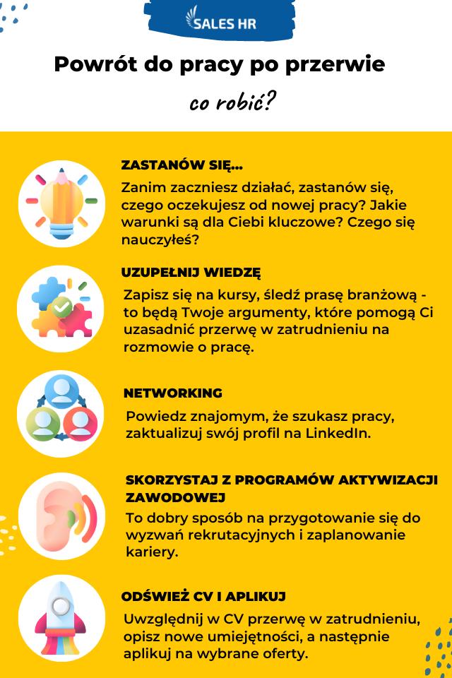 infografika-przerwa-w-zatrudnieniu-luka-w-cv